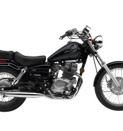 2016 honda rebel motorcycle review specs price mpg 2016 honda rebel motorcycle review specs price mpg [ 1200 x 694 Pixel ]