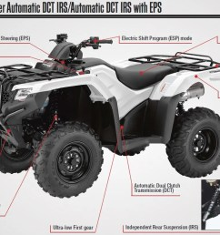 2019 honda rancher 420 dct irs atv review specs price horsepower torque [ 1115 x 801 Pixel ]