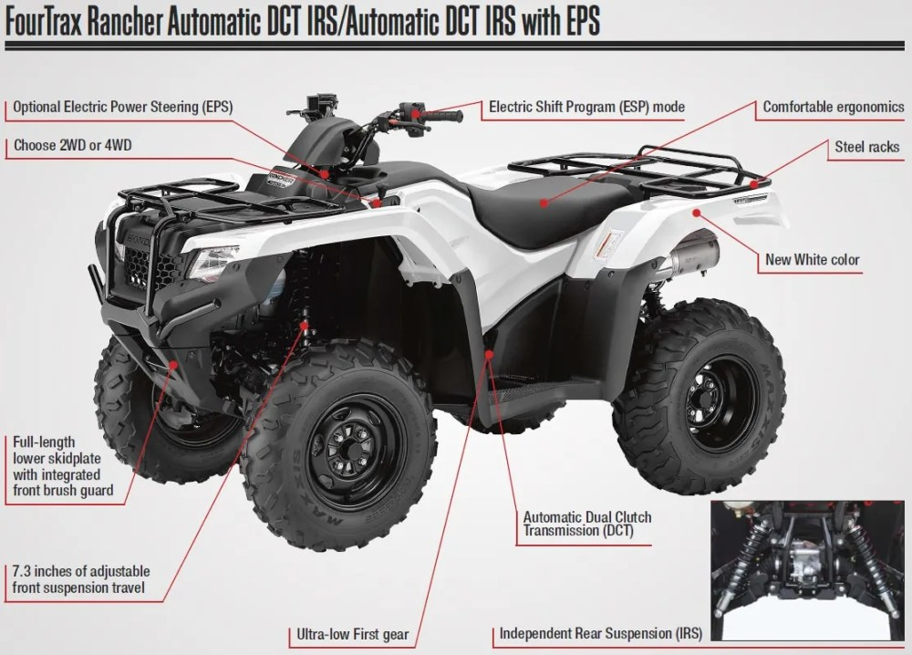 medium resolution of 2019 honda rancher 420 dct irs atv review specs price horsepower torque