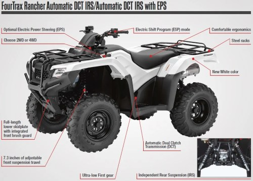 small resolution of 2019 honda rancher 420 dct irs atv review specs price horsepower torque