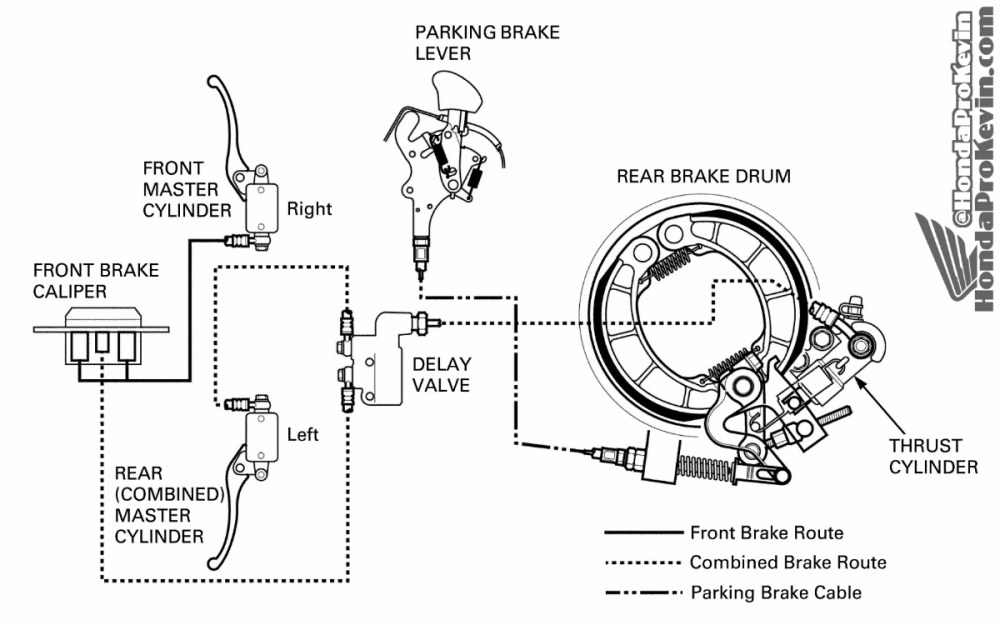 medium resolution of  honda atv cbs braking system trx420 trx500 trx680 jpg