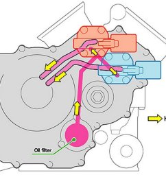 honda shadow turn signal diagram [ 1280 x 886 Pixel ]