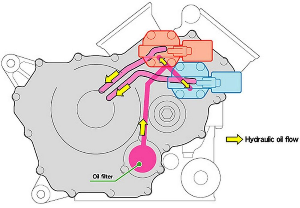 medium resolution of honda shadow turn signal diagram