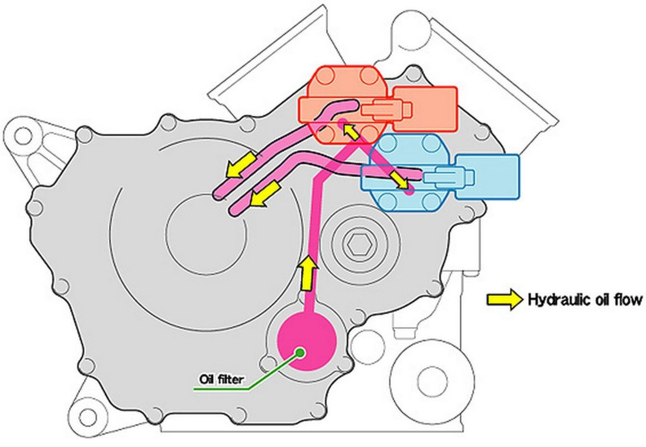 hight resolution of honda shadow turn signal diagram