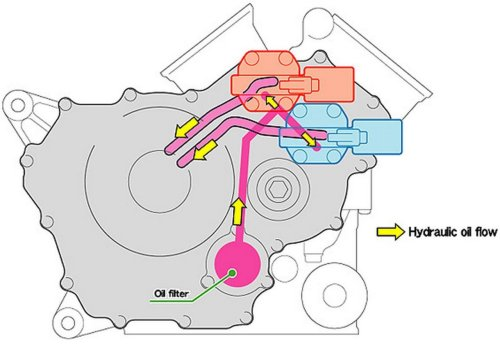 small resolution of honda shadow turn signal diagram