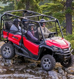 detailed 2016 honda pioneer 1000 review of specs videos pictures honda pro kevin [ 1200 x 928 Pixel ]