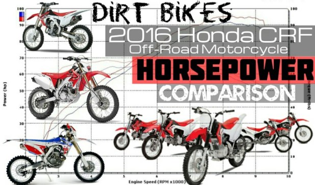 Seat Height Crf150rb