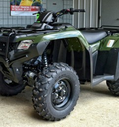 2019 honda rancher es 420 atv review specs four wheeler buyer s guide [ 1500 x 1023 Pixel ]