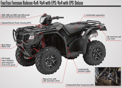 small resolution of 2017 honda foreman rubicon 500 atv prices announced trx500 fourtrax model news honda pro kevin