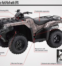trx420 axle diagram wiring diagram compilation 2007 honda 420 wiring schematic wiring diagram centre 2017 honda [ 1117 x 801 Pixel ]