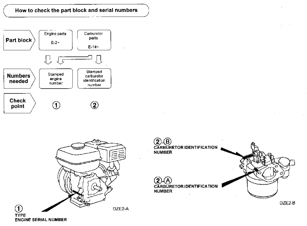 medium resolution of engines and pumps