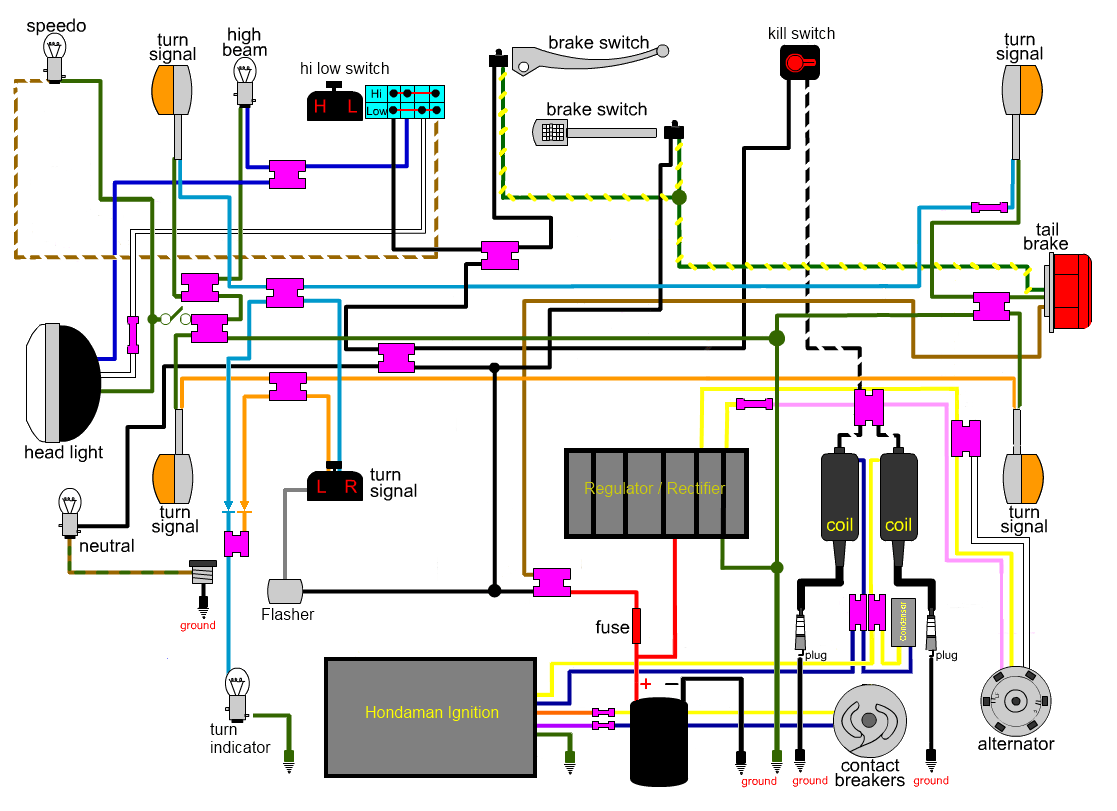 2005 660 raptor wiring diagram mercury 150 hp outboard 2006 yamaha best library sanity check from gurus please rh hondatwins net 2001