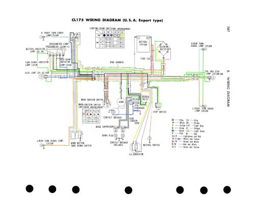 small resolution of cl175 wiring diagram color wire center cb175 charging system madness rh hondatwins net cbr900rr ignition