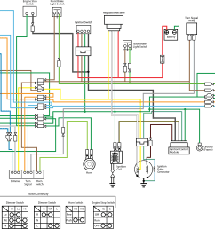 50cc gy6 scooter engine wiring diagram schematic diagram1990 honda cdi wiring wiring diagram detailed 3 wire [ 4417 x 3009 Pixel ]