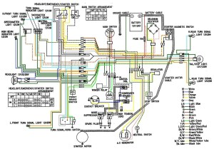 CB450 Color wiring diagram (now corrected)