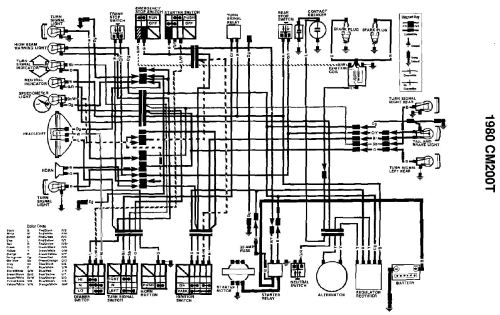 small resolution of cm wiring diagram wiring diagram third levelwiring diagram 200 cm simple wiring diagram schema cm wiring
