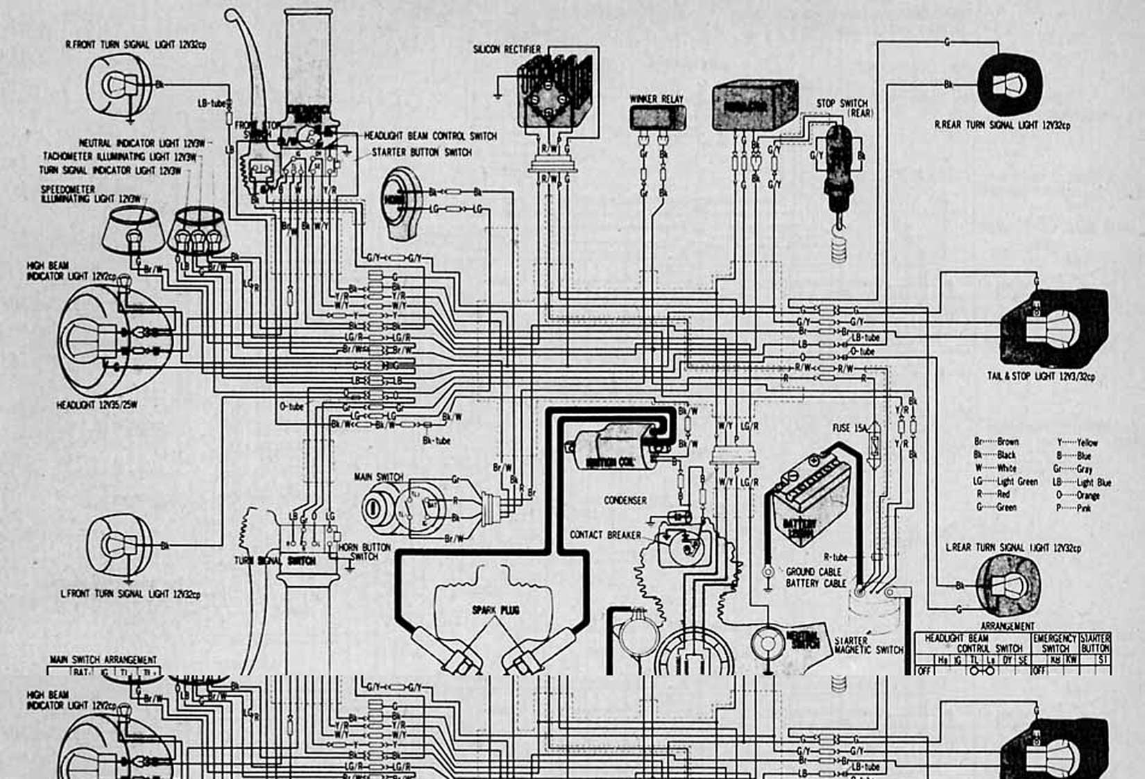 hight resolution of first bike cb200 honda cb cl200 electrical wiring diagram