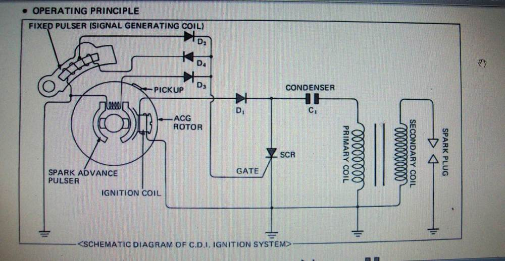 medium resolution of cdi wiring help please cb400t honda cb400t cafe racer 2 cb400t wiring diagram