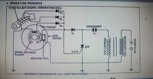 small resolution of cdi wiring help please cb400t honda cb400t cafe racer 2 cb400t wiring diagram