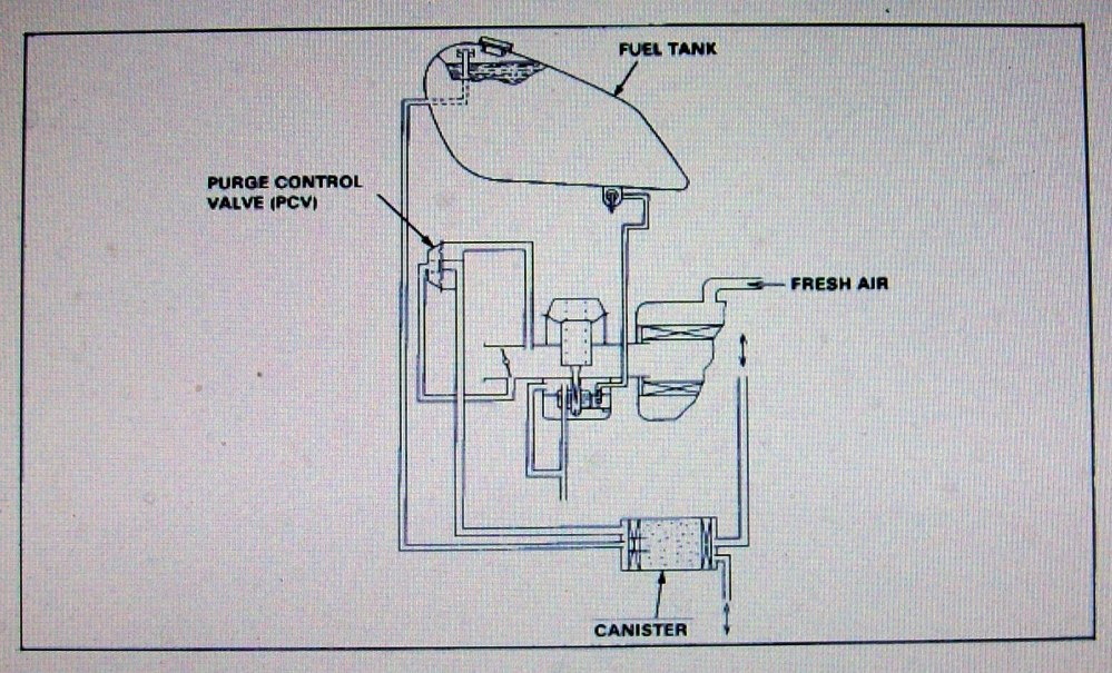 medium resolution of carb information years jetting and more 201 4577 jpg