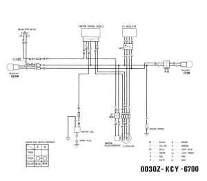 Honda XR400R  Page 4