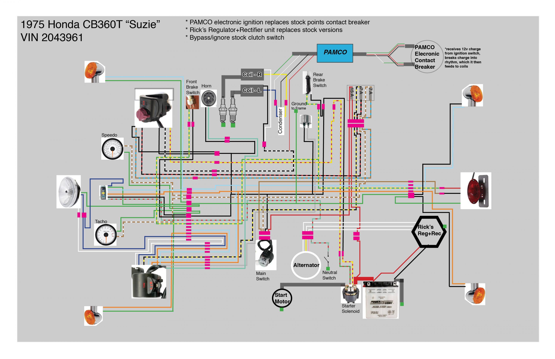 Wiring Harness Cb 160 - Engine Wiring Diagram on