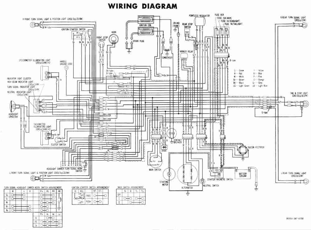 medium resolution of honda cbr 919 wiring diagram somurich comhonda cbr 919 wiring diagram wiring diagram for stop start