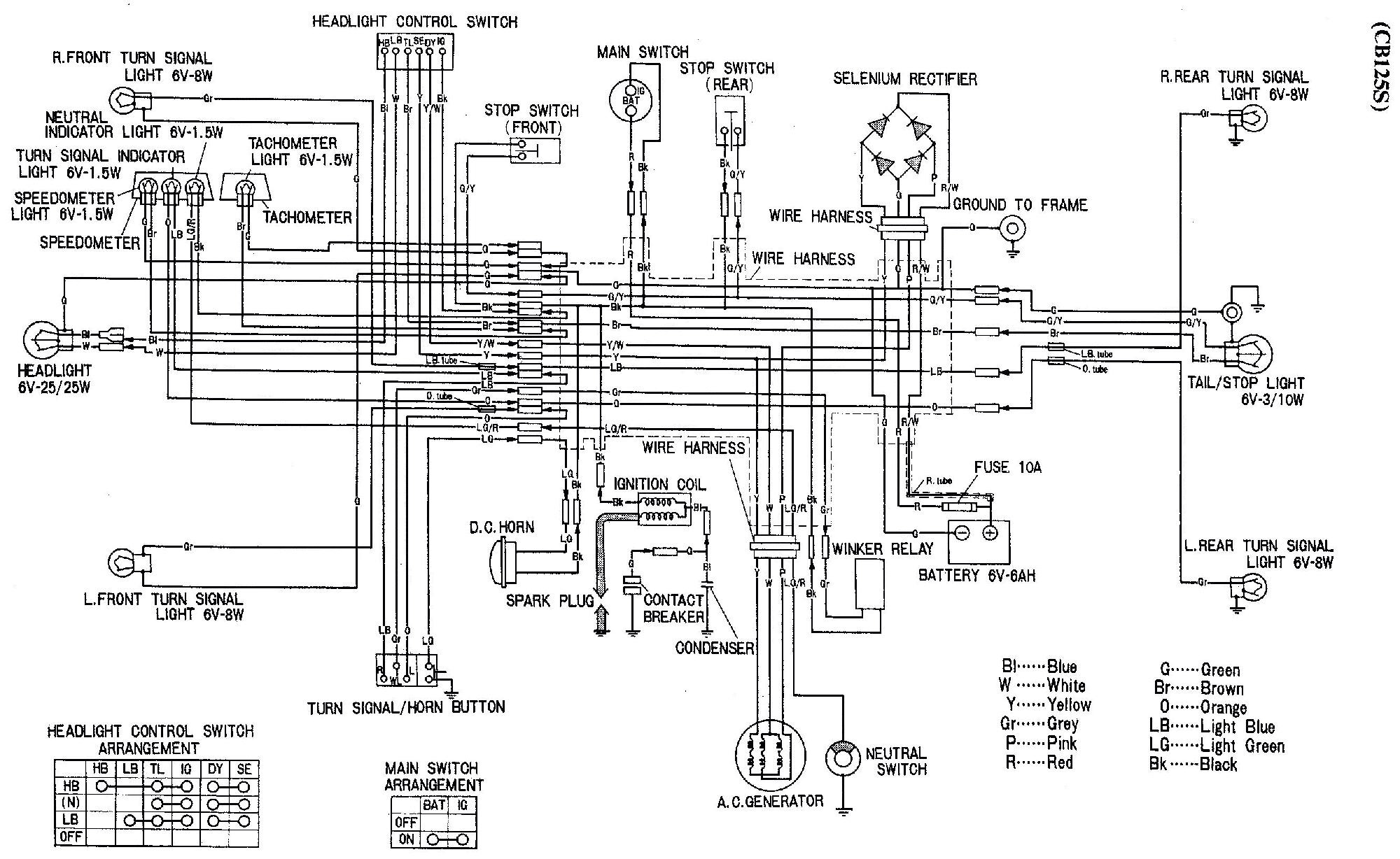 Honda 125 Motorcycle Wiring Diagram