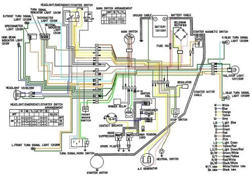 small resolution of uniden cb wiring diagram wiring diagram cb550 wiring diagram cb wiring diagram