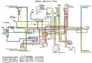 1985 Austin Mini Wiring Diagram  Wiring Diagram