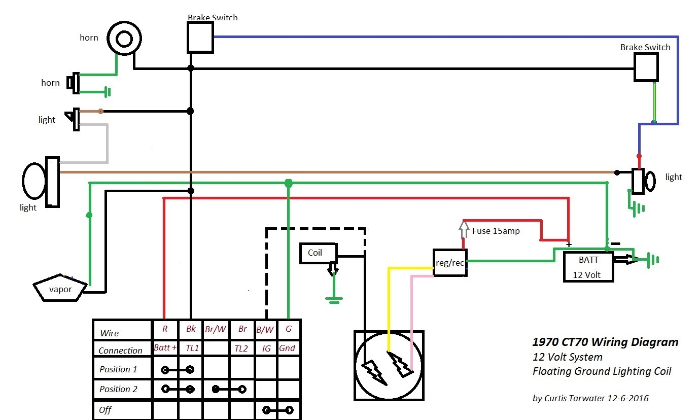Creat Wiring Diagram Electric