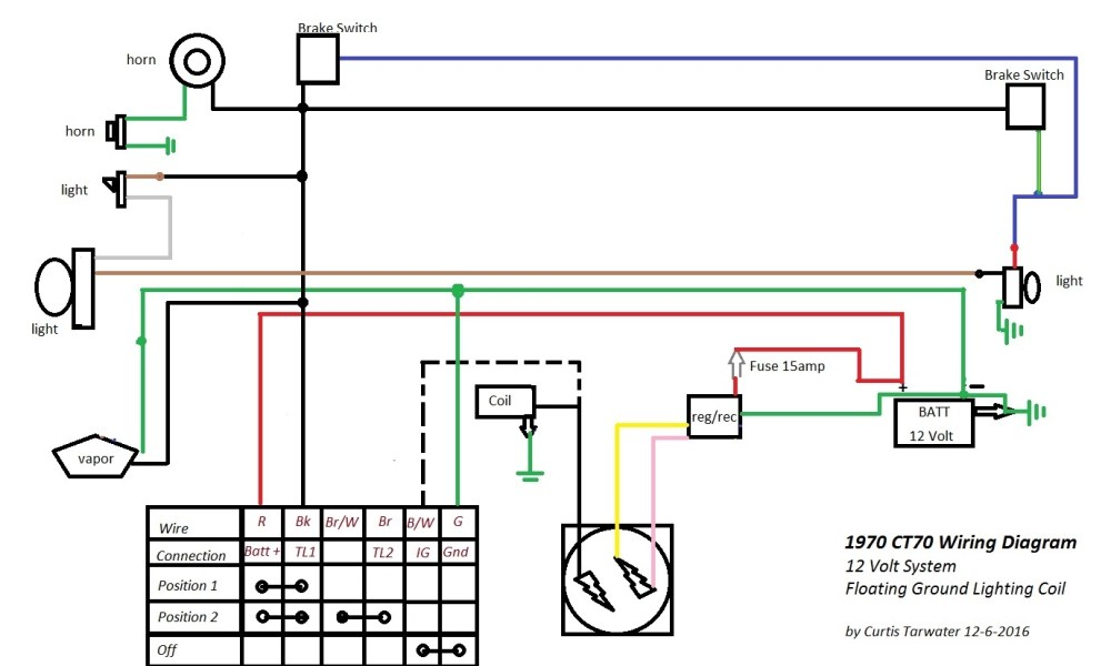 medium resolution of cb360 wiring diagram wiring diagram third level rh 15 10 15 jacobwinterstein com honda cb400f wiring diagram colored ct70 wiring diagram