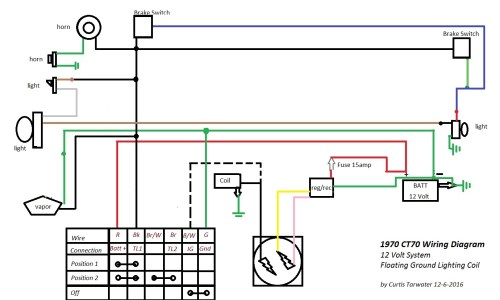 small resolution of cb360 wiring diagram wiring diagram third level rh 15 10 15 jacobwinterstein com honda cb400f wiring diagram colored ct70 wiring diagram
