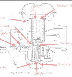 71 cl350 idles best with pilot screws closed cl350 carb diagram [ 1023 x 800 Pixel ]