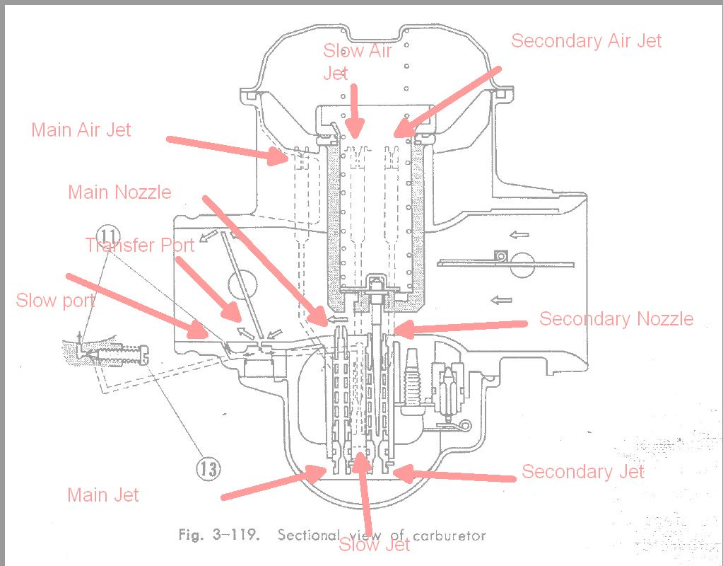hight resolution of 71 cl350 idles best with pilot screws closed cl350 carb diagram