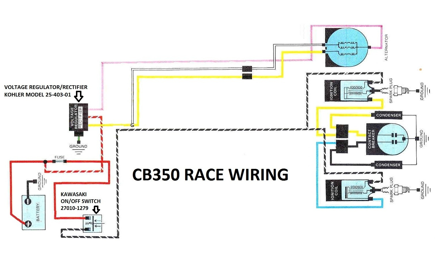 hight resolution of cb350 stator wiring diagram wiring diagram librariescb350 stator wiring diagram wiring diagram for youhonda cx500 wiring