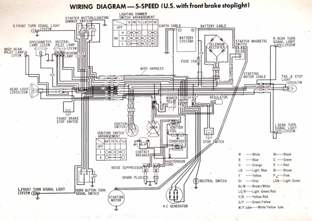 medium resolution of honda gx610 wiring wiring diagram mega honda gx610 wiring