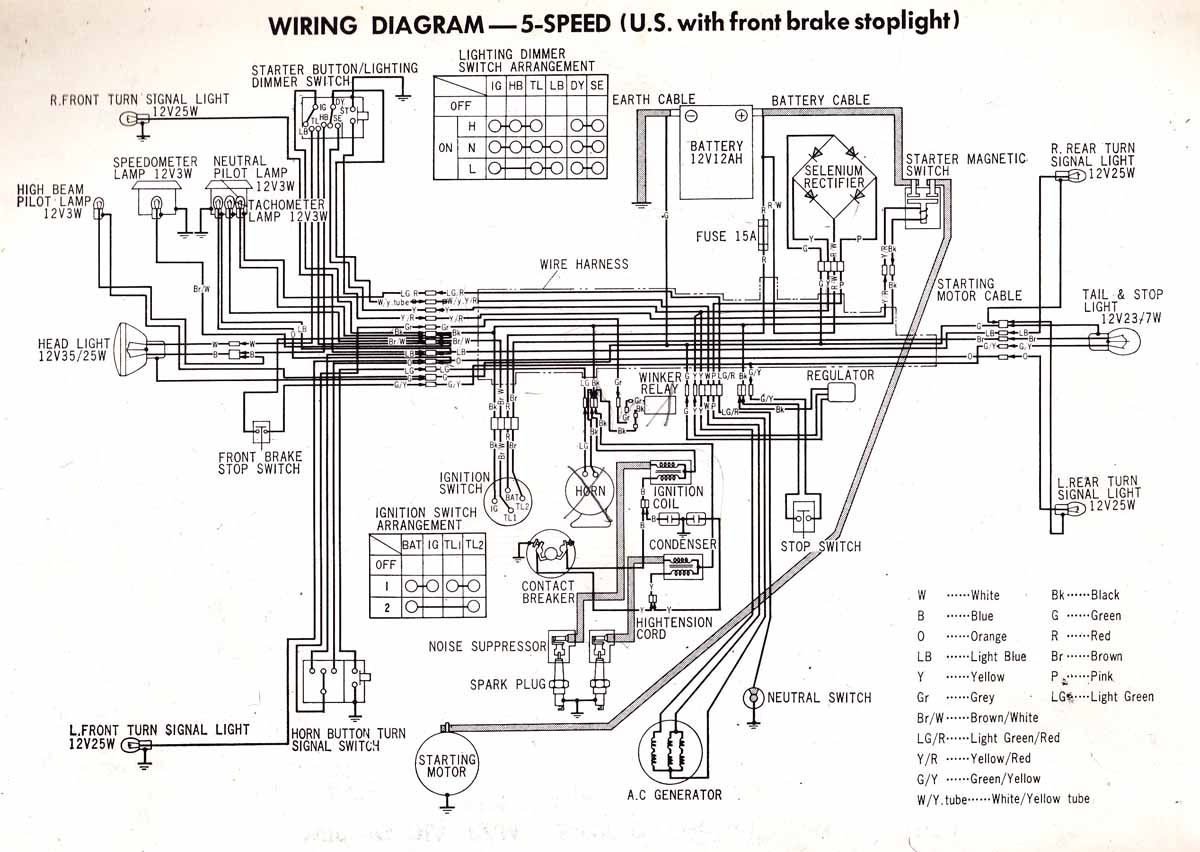hight resolution of honda gx610 wiring wiring diagram mega honda gx610 wiring