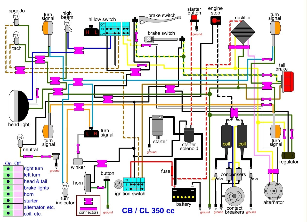 honda cb400 vtec wiring diagram plant cell animal 4 best library cb450 20 images hawk
