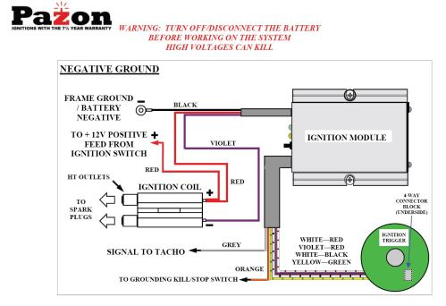 small resolution of another e ignition option pazon wiring diagram jpg