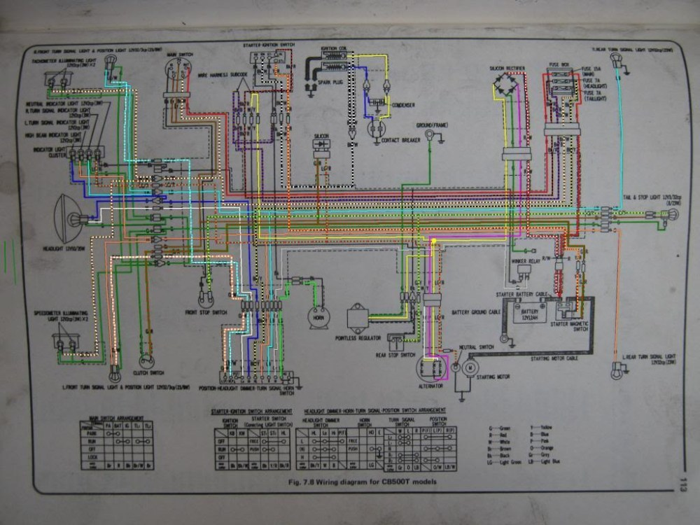 medium resolution of 76 cb500t wiring diagram rh hondatwins net gl1200 wiring diagram 1975 honda cb500t wiring diagram simplified