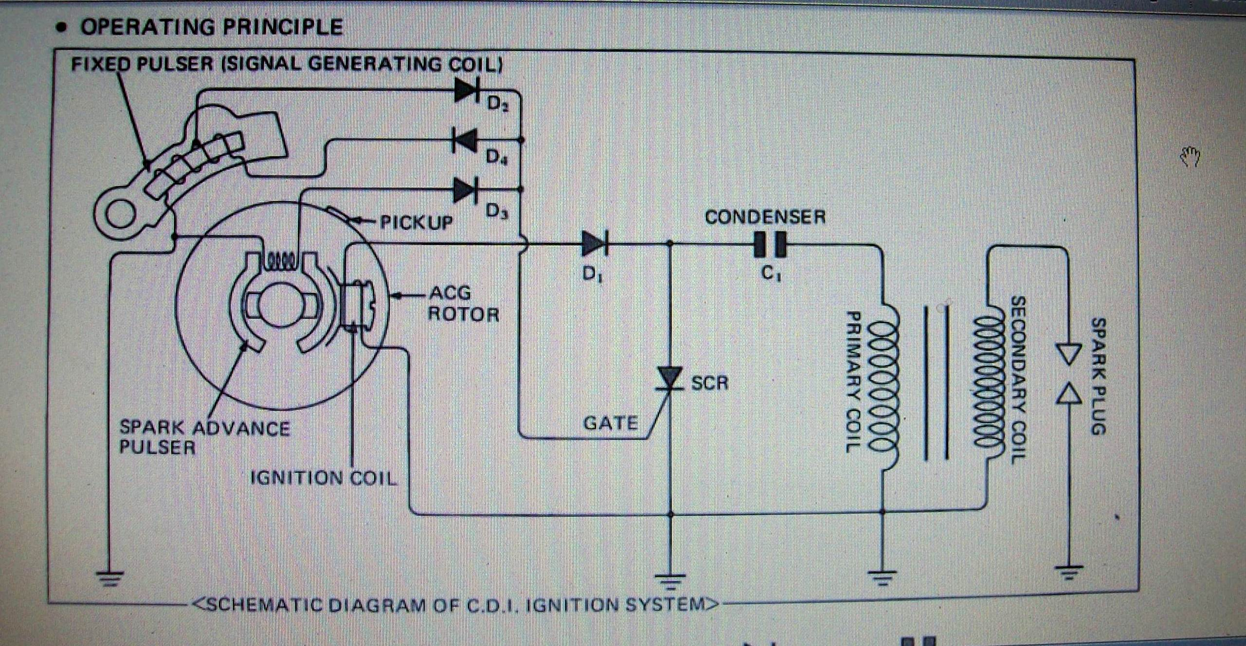 Schematic Of A Typical Cdi Ignition System
