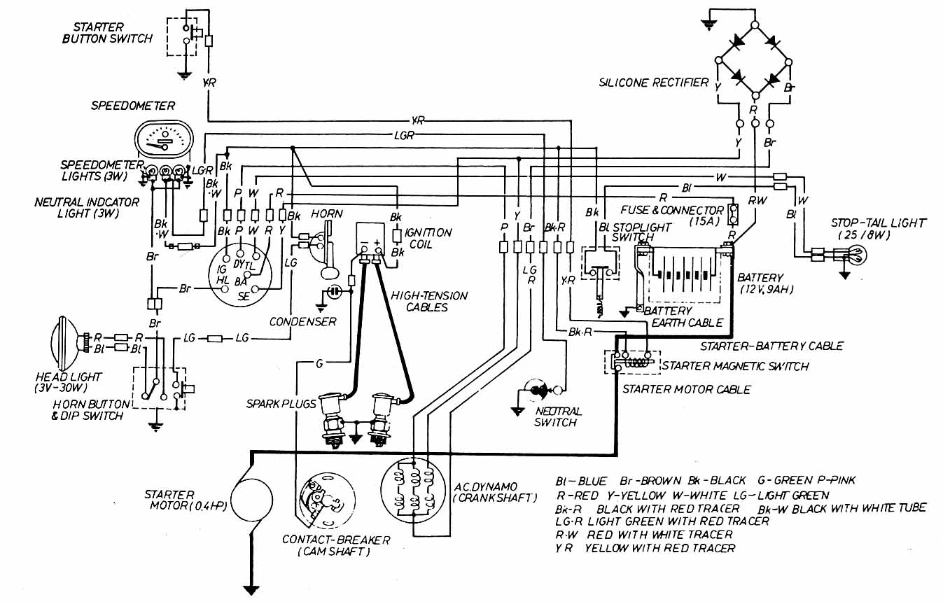 honda cb750k wiring diagram contactor coil simplest and most minimalistic for a cb200?