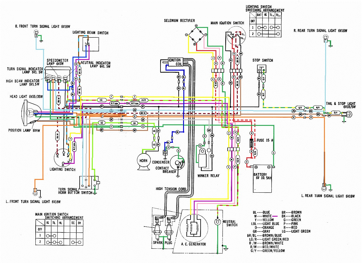 motorcycle coil wiring diagram