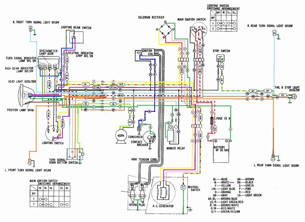 medium resolution of cb175 wiring diagram k 5 wiring diagram third level cl72 wiring diagram 1972 cb175 wiring diagram