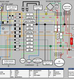 honda 125 wiring diagram blog wiring diagram honda wave 125s wiring diagram honda 125 wiring diagram [ 1543 x 1077 Pixel ]