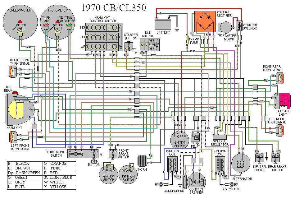 honda stator wiring diagram