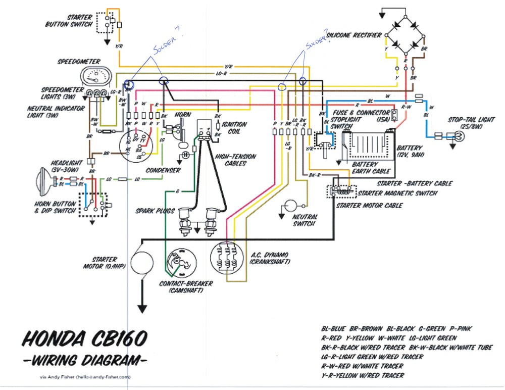 medium resolution of wrg 7799 kubota tractor wiring diagrams free download diagram kubota tractor l 2800 starter wiring diagrams