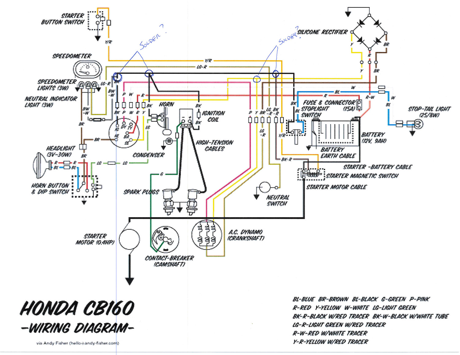 hight resolution of wrg 7799 kubota tractor wiring diagrams free download diagram kubota tractor l 2800 starter wiring diagrams