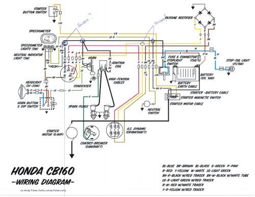 small resolution of wrg 7799 kubota tractor wiring diagrams free download diagram kubota tractor l 2800 starter wiring diagrams